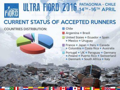 La Carrera se realizará en los prístinos fiordos de la Patagonia Chilena.