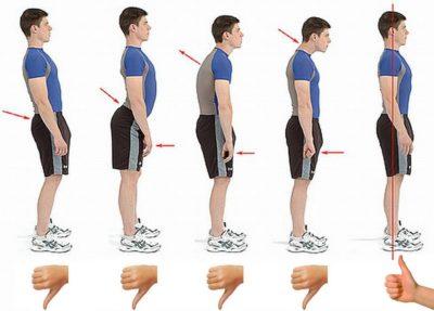 postura corporal