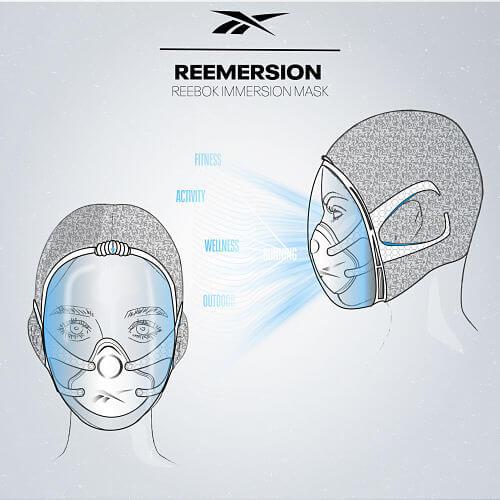 Reebok revela las mascarillas deportivas del futuro